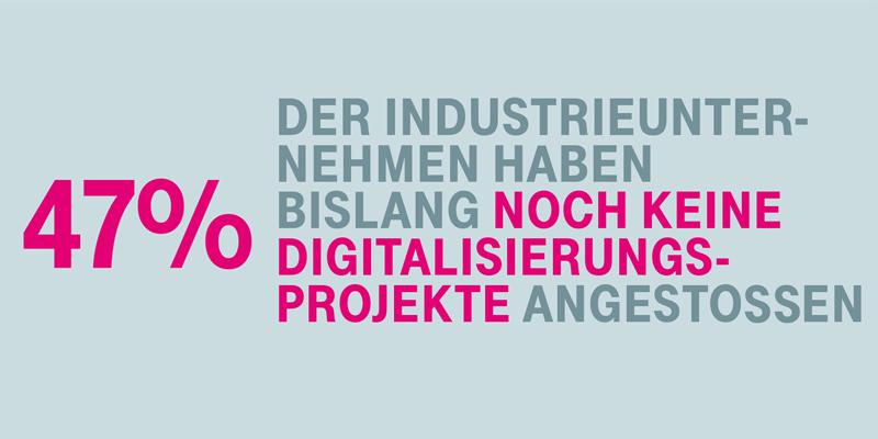 Umfrage Industrie 4.0